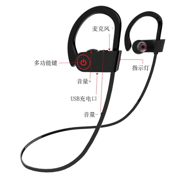 蓝牙耳机按键功能介绍及使用方法